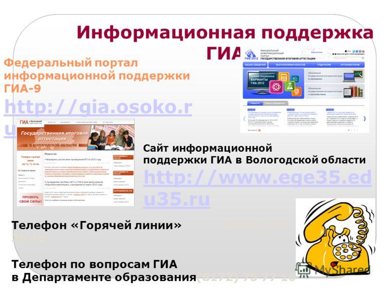 Информационная поддержка ГИА Федеральный портал информационной поддержки ГИА-9 http://gia.osoko.r u Телефон «Горячей линии»(8172) 71 36 46 Телефон по вопросам ГИА в Департаменте образования(8172) 75 77 16 Сайт информационной поддержки ГИА в Вологодск