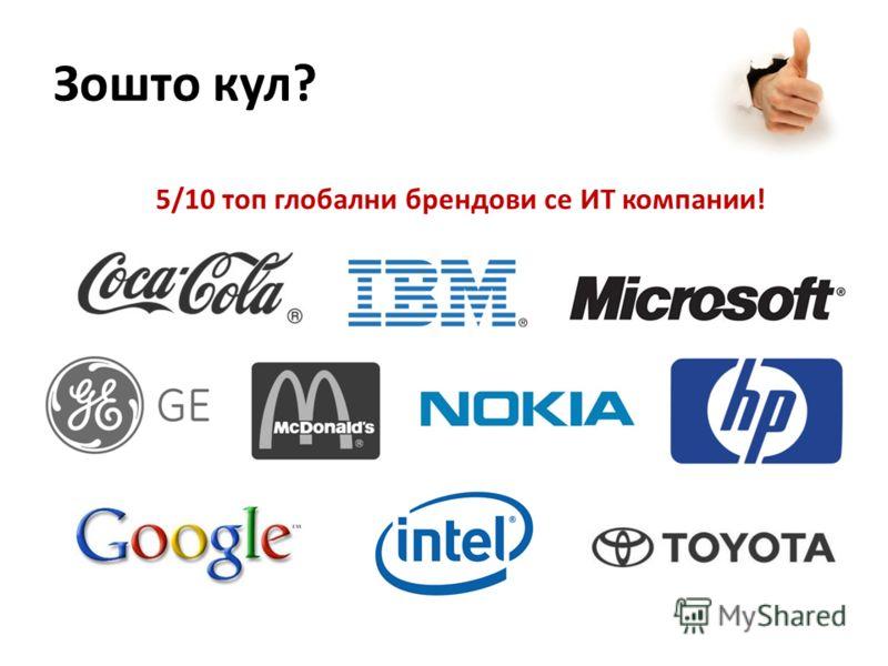 Зошто кул? Топ 10 глобални брендови во 2009