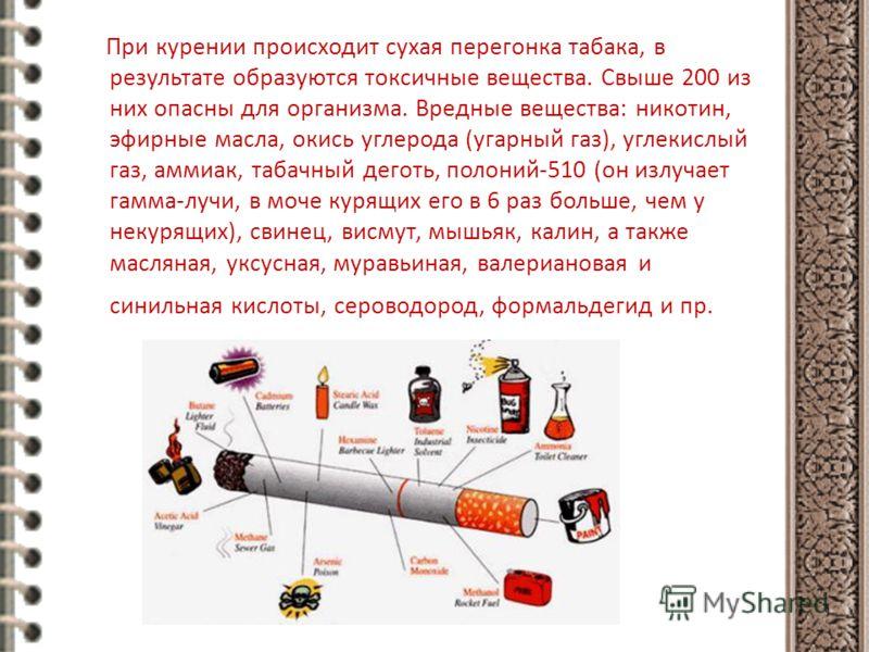 презентация на тему курения белья