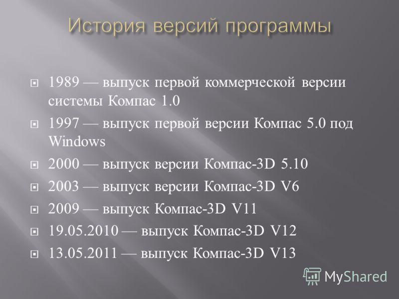 1989 выпуск первой коммерческой версии системы Компас 1.0 1997 выпуск первой версии Компас 5.0 под Windows 2000 выпуск версии Компас -3D 5.10 2003 выпуск версии Компас -3D V6 2009 выпуск Компас -3D V11 19.05.2010 выпуск Компас -3D V12 13.05.2011 выпу