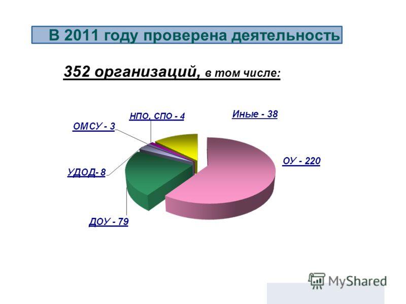 В 2011 году проверена деятельность 352 организаций, в том числе:
