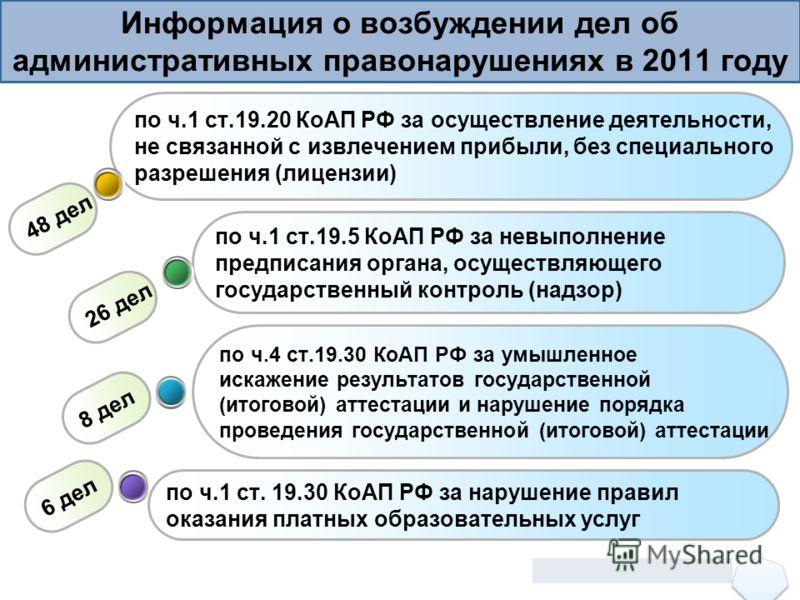 Информация о возбуждении дел об административных правонарушениях в 2011 году по ч.1 ст.19.5 КоАП РФ за невыполнение предписания органа, осуществляющего государственный контроль (надзор) 48 дел по ч.1 ст.19.20 КоАП РФ за осуществление деятельности, не