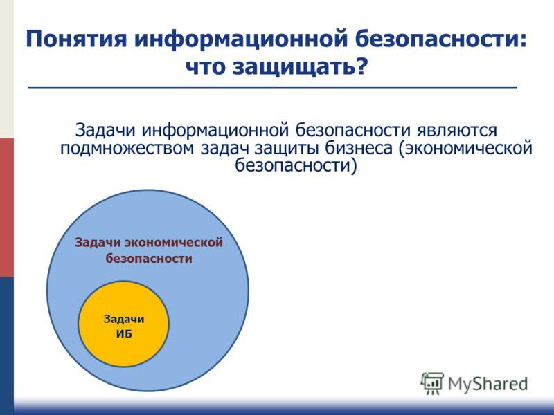 Задачи информационной безопасности являются подмножеством задач защиты бизнеса (экономической безопасности) Задачи экономической безопасности Задачи ИБ Понятия информационной безопасности: что защищать?