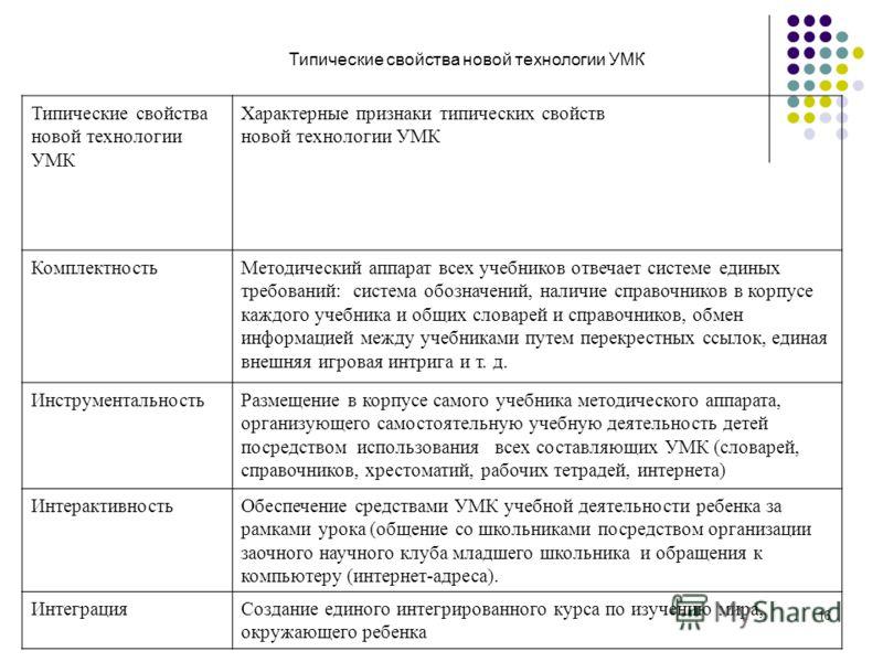 16 Типические свойства новой технологии УМК Характерные признаки типических свойств новой технологии УМК КомплектностьМетодический аппарат всех учебников отвечает системе единых требований: система обозначений, наличие справочников в корпусе каждого