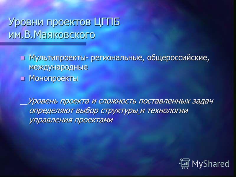Уровни проектов ЦГПБ им.В.Маяковского Мультипроекты- региональные, общероссийские, международные Мультипроекты- региональные, общероссийские, международные Монопроекты Монопроекты Уровень проекта и сложность поставленных задач определяют выбор структ