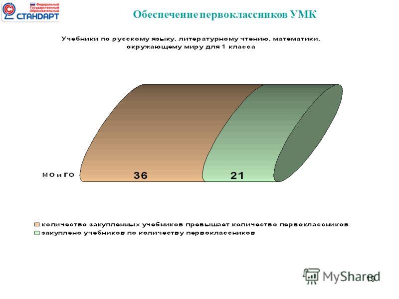 19 Обеспечение первоклассников УМК