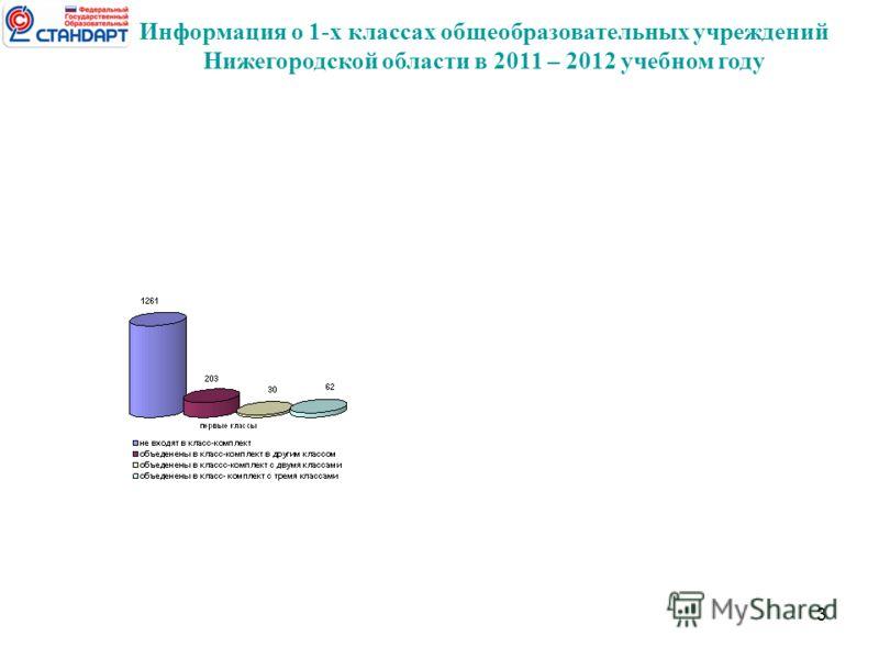 3 Информация о 1-х классах общеобразовательных учреждений Нижегородской области в 2011 – 2012 учебном году