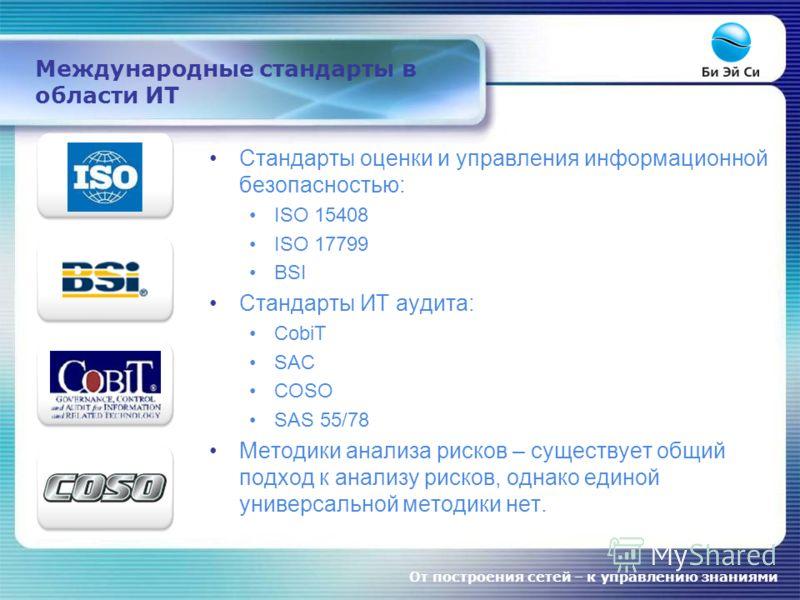 От построения сетей – к управлению знаниями Стандарты оценки и управления информационной безопасностью: ISO 15408 ISO 17799 BSI Стандарты ИТ аудита: CobiT SAC COSO SAS 55/78 Методики анализа рисков – существует общий подход к анализу рисков, однако е