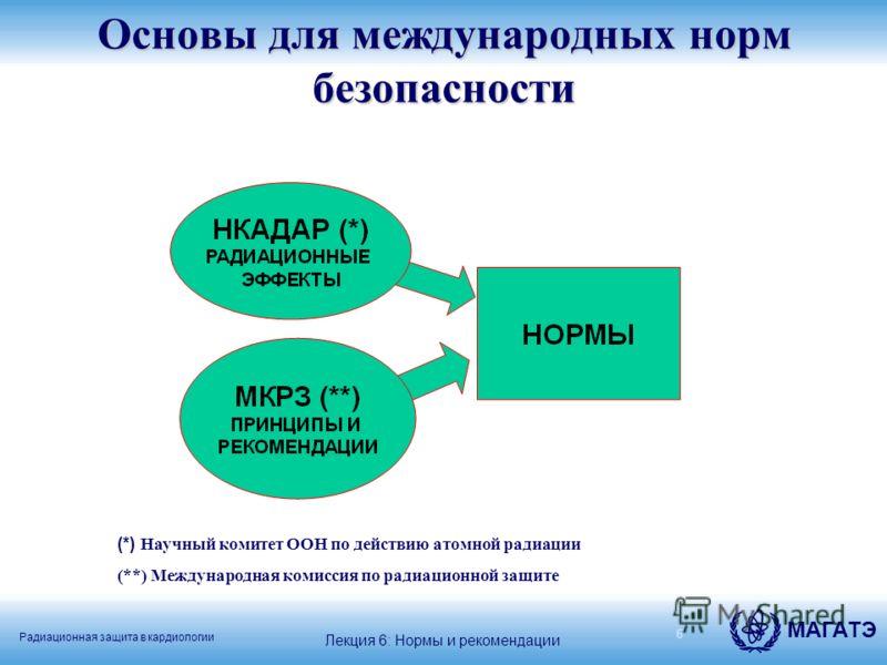 Радиационная защита в кардиологии МАГАТЭ Основы для международных норм безопасности 6 (*) Научный комитет ООН по действию атомной радиации (**) Международная комиссия по радиационной защите Лекция 6: Нормы и рекомендации