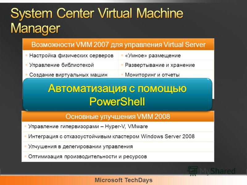 Microsoft TechDays Возможности VMM 2007 для управления Virtual Server Настройка физических серверов «Умное» размещение Управление библиотекой Развертывание и хранение Создание виртуальных машин Мониторинг и отчеты Миграция: P2V и V2V Использование Po