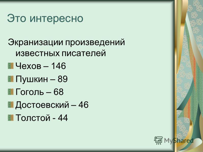Это интересно Экранизации произведений известных писателей Чехов – 146 Пушкин – 89 Гоголь – 68 Достоевский – 46 Толстой - 44