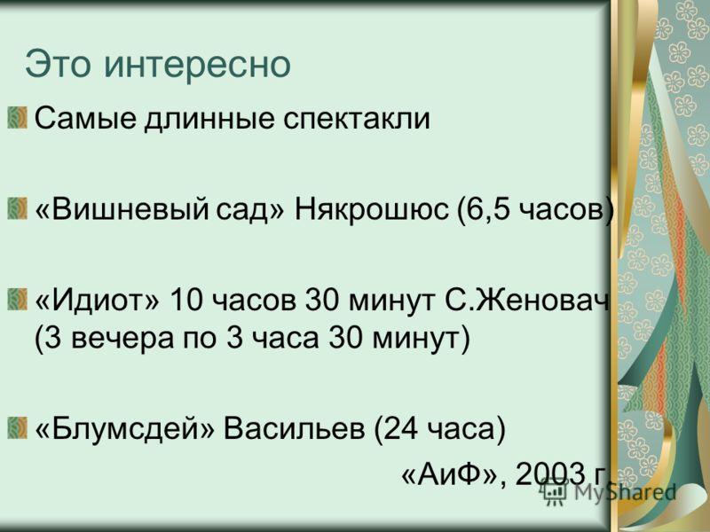 Это интересно Самые длинные спектакли «Вишневый сад» Някрошюс (6,5 часов) «Идиот» 10 часов 30 минут С.Женовач (3 вечера по 3 часа 30 минут) «Блумсдей» Васильев (24 часа) «АиФ», 2003 г.