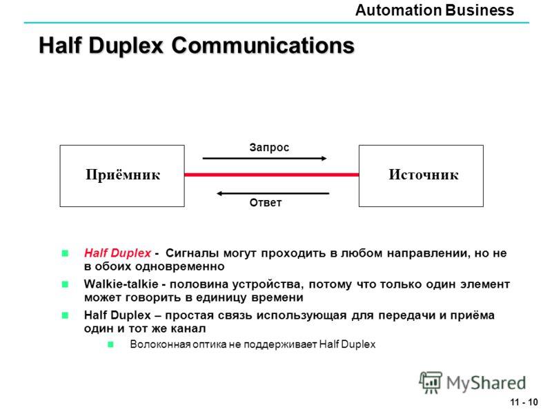 Automation Business 11 - 10 Half Duplex Communications Half Duplex - Сигналы могут проходить в любом направлении, но не в обоих одновременно Walkie-talkie - половина устройства, потому что только один элемент может говорить в единицу времени Half Dup