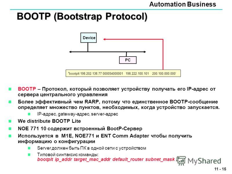 Automation Business 11 - 15 BOOTP (Bootstrap Protocol) BOOTP – Протокол, который позволяет устройству получать его IP-адрес от сервера центрального управления Более эффективный чем RARP, потому что единственное BOOTP-сообщение определяет множество пу