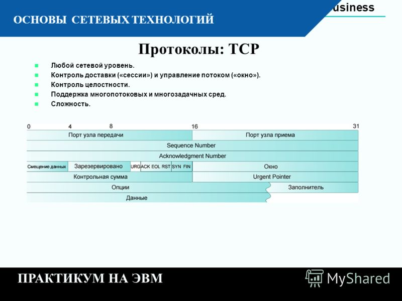 Automation Business 11 - 20 К ОСНОВЫ СЕТЕВЫХ ТЕХНОЛОГИЙ ПРАКТИКУМ НА ЭВМ Протоколы: TCP Любой сетевой уровень. Контроль доставки («сессии») и управление потоком («окно»). Контроль целостности. Поддержка многопотоковых и многозадачных сред. Сложность.