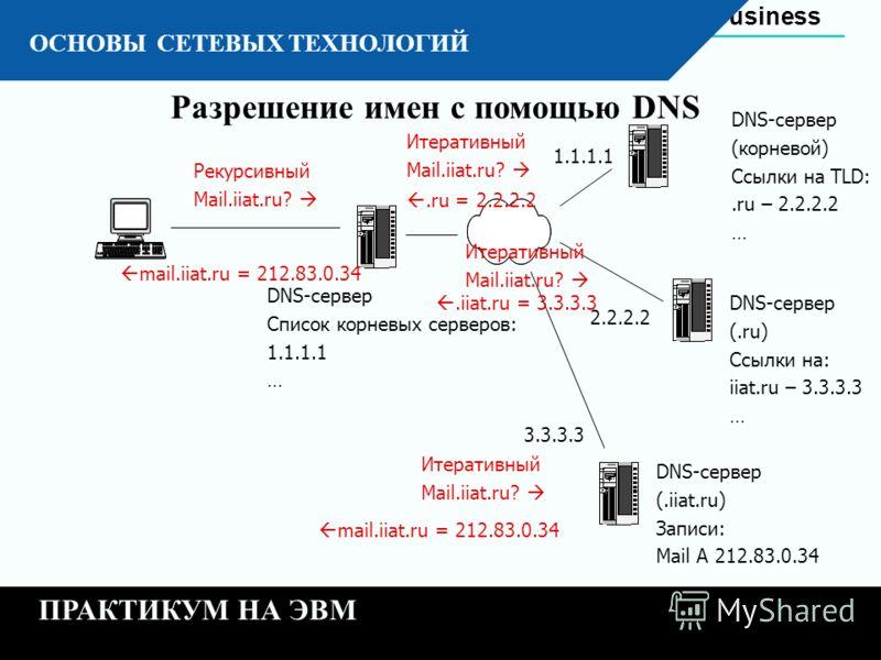 Automation Business 11 - 24 К ОСНОВЫ СЕТЕВЫХ ТЕХНОЛОГИЙ ПРАКТИКУМ НА ЭВМ Разрешение имен с помощью DNS DNS-сервер Список корневых серверов: 1.1.1.1 … DNS-сервер (корневой) Ссылки на TLD:.ru – 2.2.2.2 … DNS-сервер (.ru) Ссылки на: iiat.ru – 3.3.3.3 …