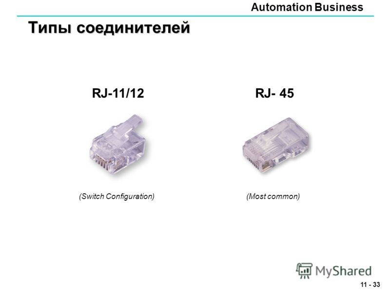 Automation Business 11 - 33 Типы соединителей RJ-11/12RJ- 45 (Most common)(Switch Configuration)