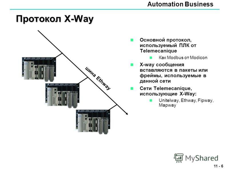 Automation Business 11 - 6 Протокол X-Way Основной протокол, используемый ПЛК от Telemecanique Как Modbus от Modicon X-way сообщения вставляются в пакеты или фреймы, используемые в данной сети Сети Telemecanique, использующие X-Way: Unitelway, Ethway