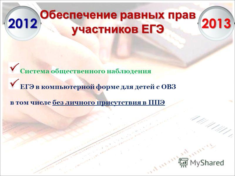 Обеспечение равных прав участников ЕГЭ 20122013 Система общественного наблюдения ЕГЭ в компьютерной форме для детей с ОВЗ в том числе без личного присутствия в ППЭ