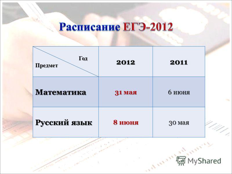 Год Предмет Год Предмет20122011Математика 31 мая 6 июня Русский язык 8 июня 30 мая