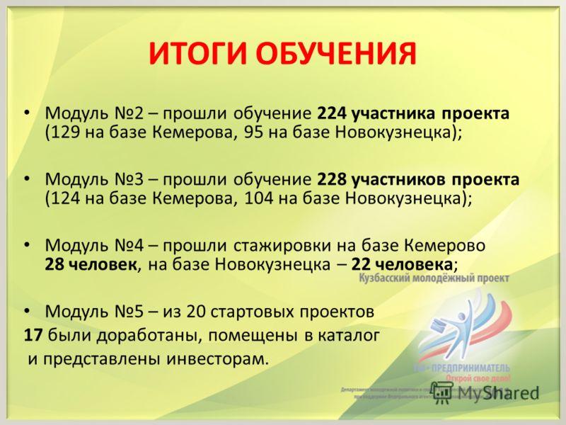 ИТОГИ ОБУЧЕНИЯ Модуль 2 – прошли обучение 224 участника проекта (129 на базе Кемерова, 95 на базе Новокузнецка); Модуль 3 – прошли обучение 228 участников проекта (124 на базе Кемерова, 104 на базе Новокузнецка); Модуль 4 – прошли стажировки на базе