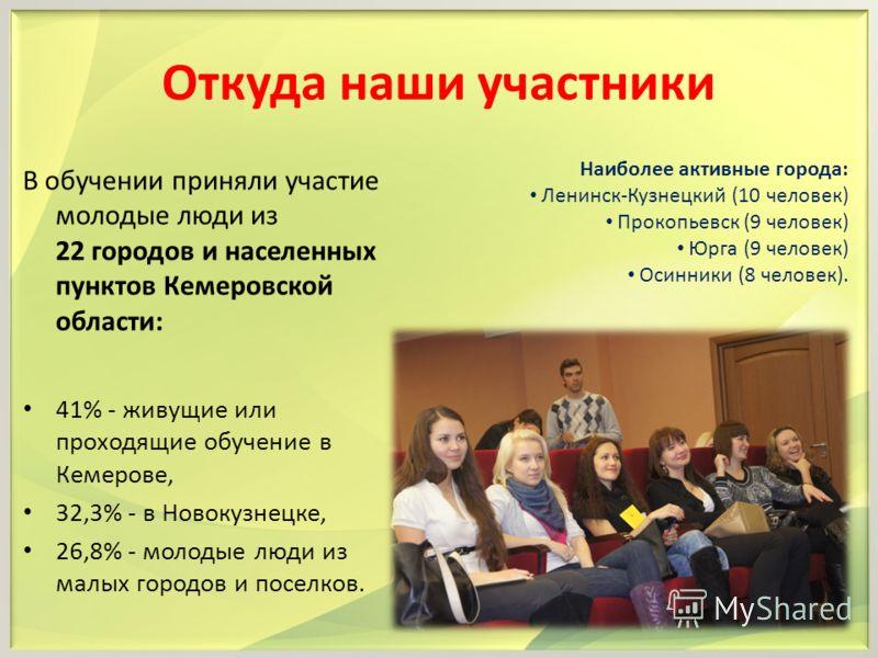 Откуда наши участники В обучении приняли участие молодые люди из 22 городов и населенных пунктов Кемеровской области: 41% - живущие или проходящие обучение в Кемерове, 32,3% - в Новокузнецке, 26,8% - молодые люди из малых городов и поселков. Наиболее