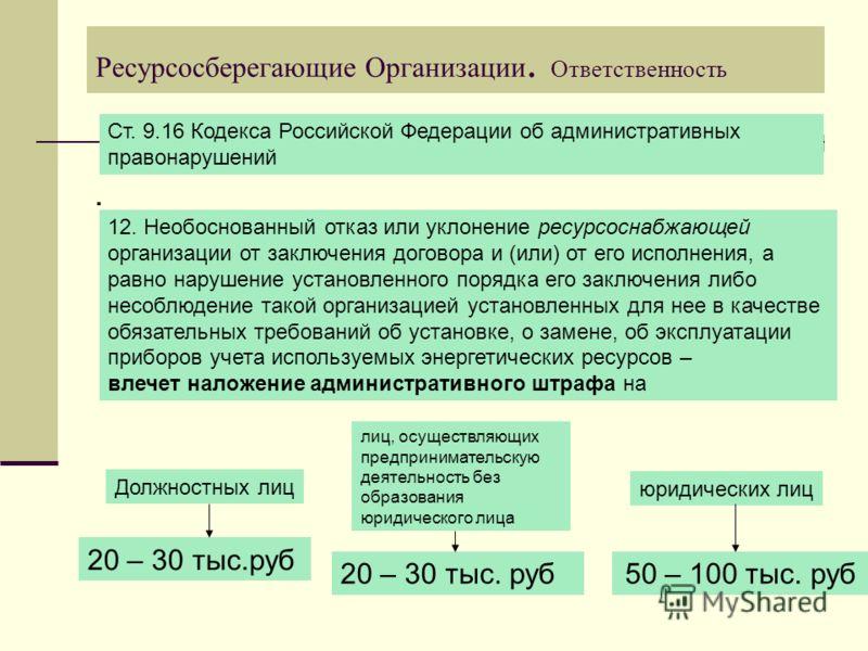 Ресурсосберегающие Организации. Ответственность. Ст. 9.16 Кодекса Российской Федерации об административных правонарушений 12. Необоснованный отказ или уклонение ресурсоснабжающей организации от заключения договора и (или) от его исполнения, а равно н
