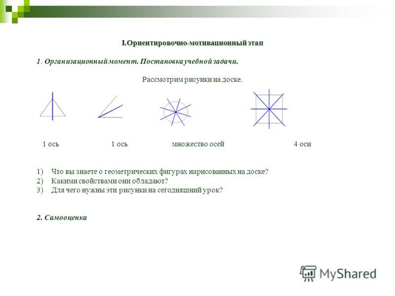 I.Ориентировочно-мотивационный этап 1. Организационный момент. Постановка учебной задачи. Рассмотрим рисунки на доске. 1 ось 1 ось множество осей 4 оси 1) 1)Что вы знаете о геометрических фигурах нарисованных на доске? 2) 2)Какими свойствами они обла