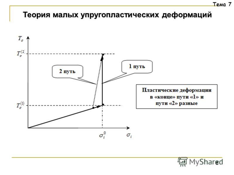 8 Тема 7 Теория малых упругопластических деформаций