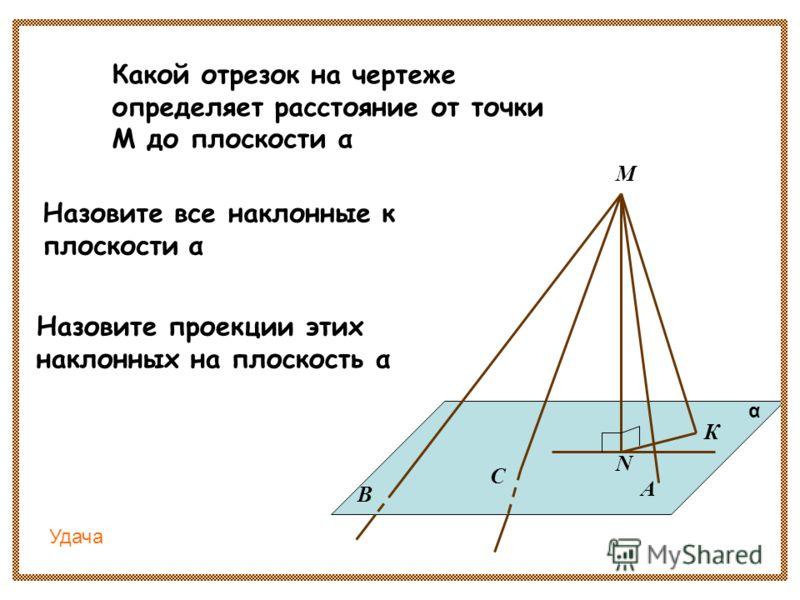 Назовите все наклонные к плоскости α М А С В N К α Назовите проекции этих наклонных на плоскость α Какой отрезок на чертеже определяет расстояние от точки М до плоскости α Удача