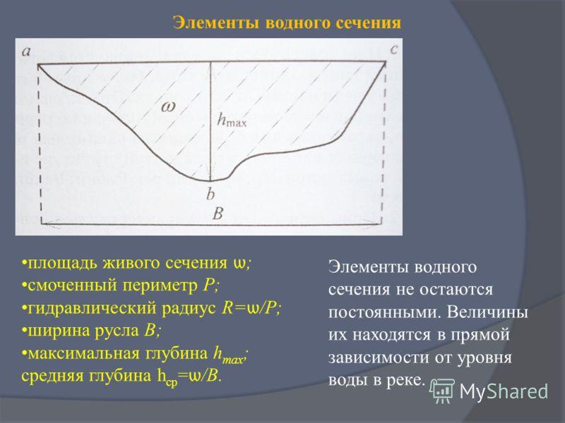 Элементы водного сечения Элементы водного сечения не остаются постоянными. Величины их находятся в прямой зависимости от уровня воды в реке. площадь живого сечения ѡ ; смоченный периметр Р; гидравлический радиус R= ѡ /Р; ширина русла В; максимальная