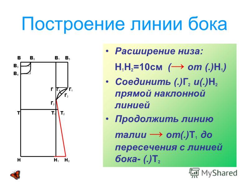 Построение линии бока Расширение низа: Н 1 Н 2 =10см ( от (.)Н 1 ) Соединить (.)Г 2 и(.)Н 2 прямой наклонной линией Продолжить линию талии от(.)Т 1 до пересечения с линией бока- (.)Т 2 в в 2 в 1 в 5 в3в3 в4в4 г г 1 г2г2 т т 1 н н 1 г3г3 г4г4 т 2 н 2