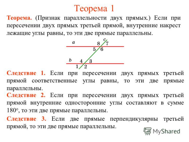Теорема 1 Теорема. (Признак параллельности двух прямых.) Если при пересечении двух прямых третьей прямой, внутренние накрест лежащие углы равны, то эти две прямые параллельны. Следствие 1. Если при пересечении двух прямых третьей прямой соответственн