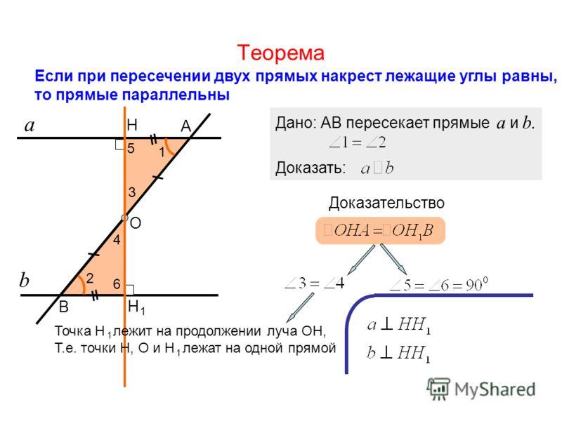 Теорема Если при пересечении двух прямых накрест лежащие углы равны, то прямые параллельны а b А В 1 2 Дано: АВ пересекает прямые a и b. Доказать: Доказательство О Н Н 1 3 4 5 6 Точка Н лежит на продолжении луча ОН, Т.е. точки Н, О и Н лежат на одной