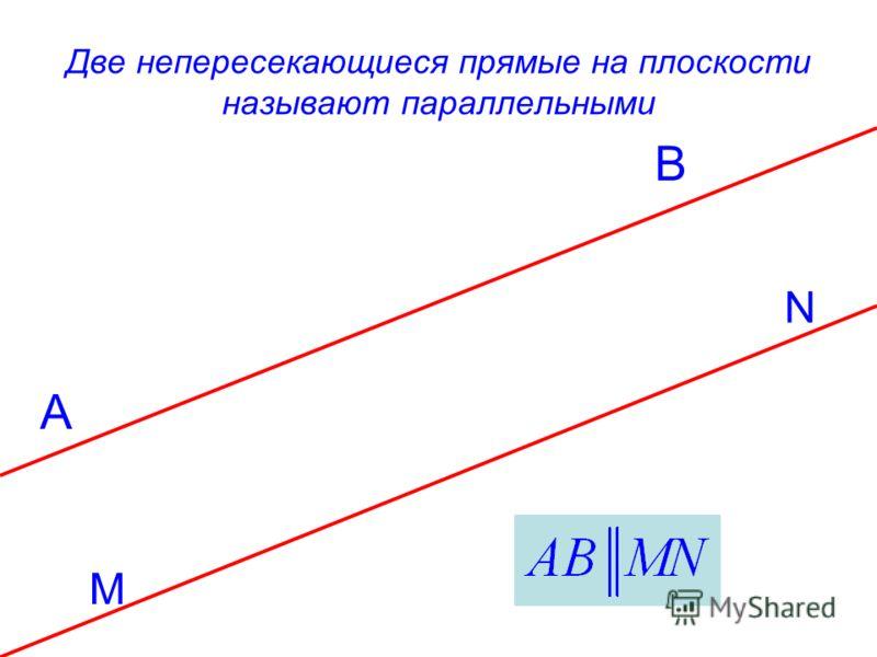 Две непересекающиеся прямые на плоскости называют параллельными M B A N