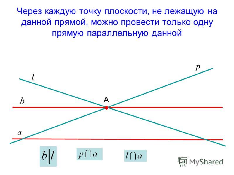 Через каждую точку плоскости, не лежащую на данной прямой, можно провести только одну прямую параллельную данной а А b p l