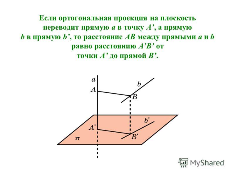 Если ортогональная проекция на плоскость переводит прямую a в точку A, а прямую b в прямую b, то расстояние AB между прямыми a и b равно расстоянию AB от точки A до прямой B.