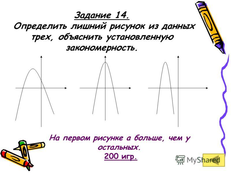 Задание 14. Определить лишний рисунок из данных трех, объяснить установленную закономерность. На первом рисунке а больше, чем у остальных. 200 игр.