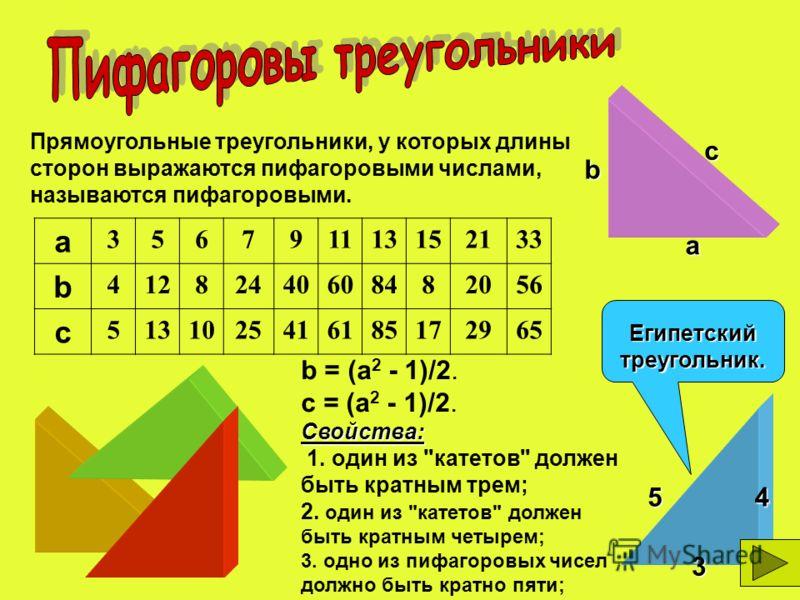 Пифагорово число (пифагорова тройка) комбинация из трёх целых чисел, удовлетворяющих соотношению Пифагора: x 2 + y 2 = z 2 Поскольку уравнение x 2 + y 2 = z 2 однородно, при домножении x, y и z на одно и то же число получится другая пифагорова тройка