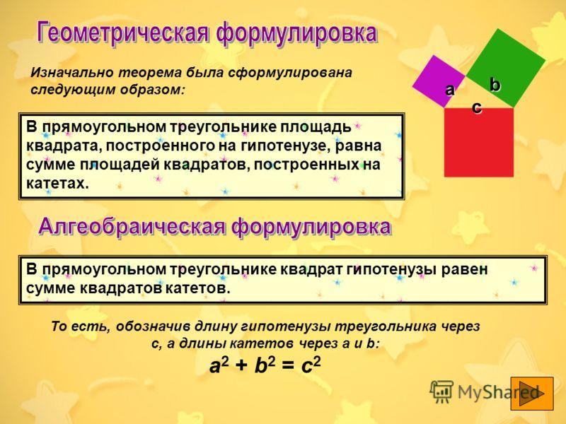 а b с а а а b b b с с с S = ab/2 S = 4ab/2 + c 2 или S = 2ab + c 2 S = (a + b) 2 (a + b) 2 = 2ab + c 2 c 2 = a 2 + b 2 Доказательство теоремы Пифагора