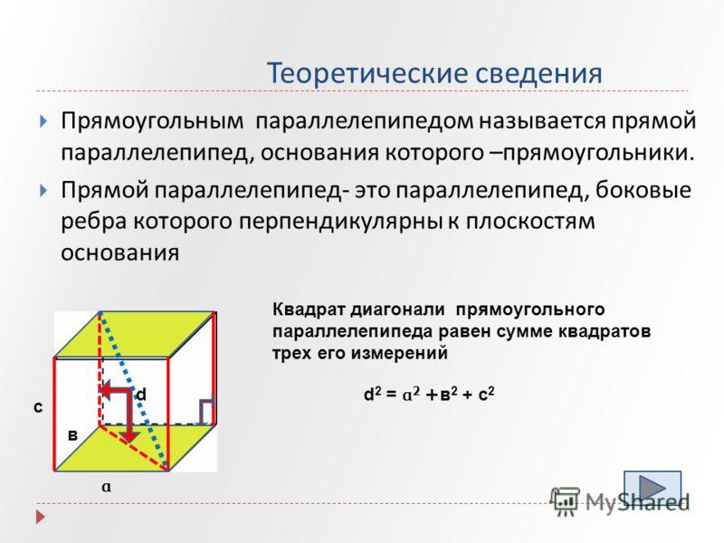 Теоретические сведения Прямоугольным параллелепипедом называется прямой параллелепипед, основания которого –прямоугольники. Прямой параллелепипед- это параллелепипед, боковые ребра которого перпендикулярны к плоскостям основания Квадрат диагонали пря