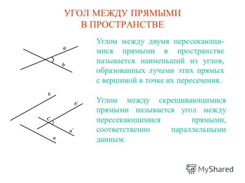 УГОЛ МЕЖДУ ПРЯМЫМИ В ПРОСТРАНСТВЕ Углом между двумя пересекающи- мися прямыми в пространстве называется наименьший из углов, образованных лучами этих прямых с вершиной в точке их пересечения. Углом между скрещивающимися прямыми называется угол между
