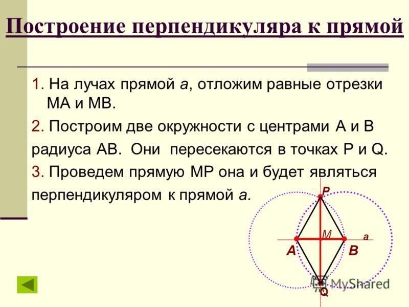 Построение перпендикуляра к прямой 1. На лучах прямой a, отложим равные отрезки МА и МВ. 2. Построим две окружности с центрами А и В радиуса АВ. Они пересекаются в точках P и Q. 3. Проведем прямую МР она и будет являться перпендикуляром к прямой а. В