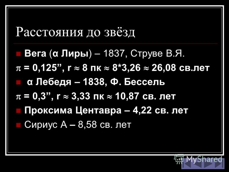 Расстояния до звёзд Вега (α Лиры) – 1837, Струве В.Я. = 0,125, r 8 пк 8*3,26 26,08 св.лет α Лебедя – 1838, Ф. Бессель = 0,3, r 3,33 пк 10,87 св. лет Проксима Центавра – 4,22 св. лет Сириус А – 8,58 св. лет