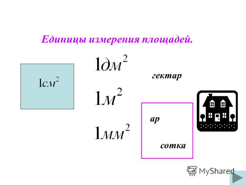 Единицы измерения площадей. гектар ар сотка
