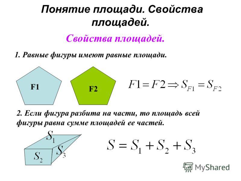 Понятие площади. Свойства площадей. Свойства площадей. 1. Равные фигуры имеют равные площади. F1 F2 2. Если фигура разбита на части, то площадь всей фигуры равна сумме площадей ее частей.