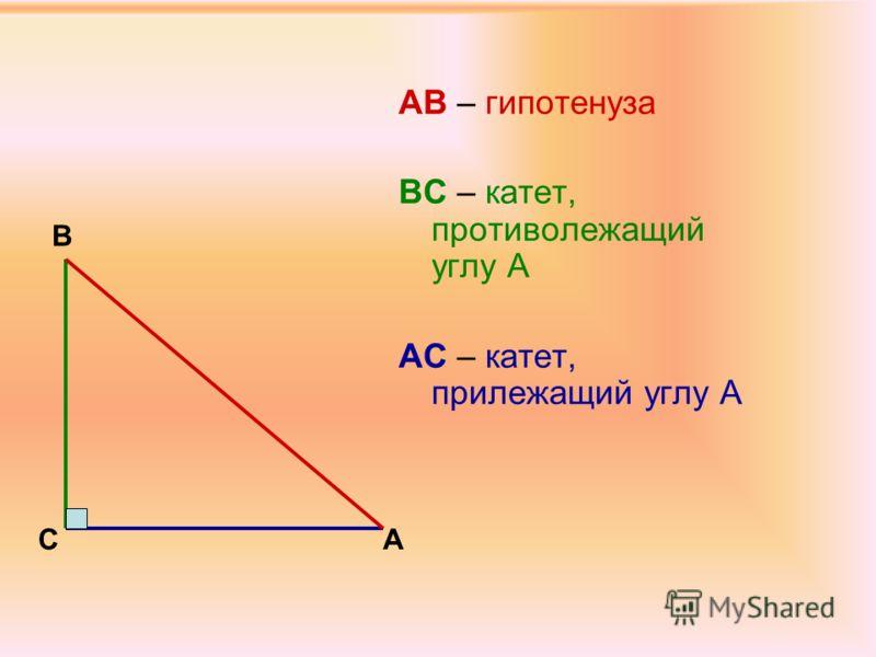 АВ – гипотенуза ВС – катет, противолежащий углу А АС – катет, прилежащий углу А В СА