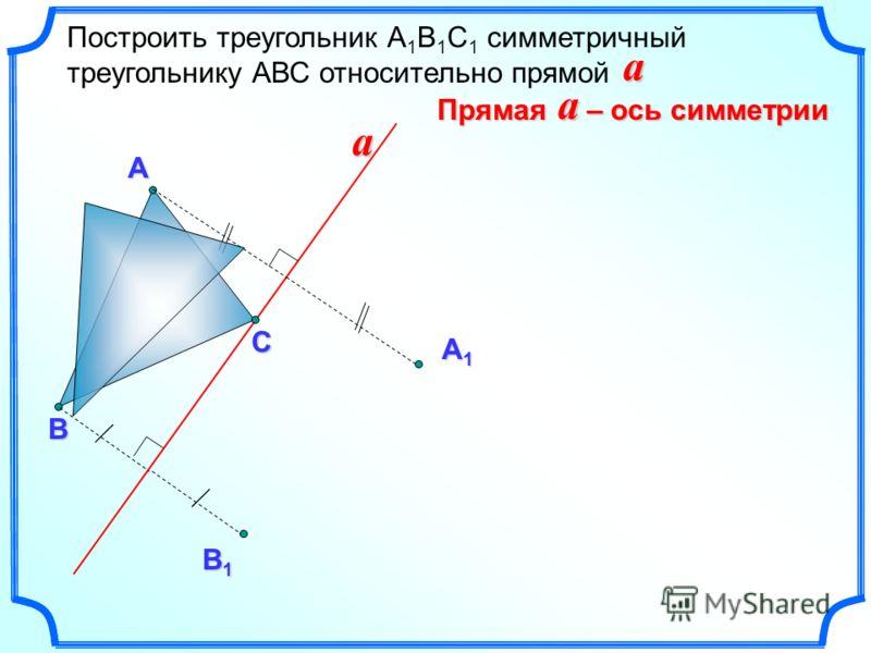 Построить треугольник А 1 В 1 С 1 симметричный треугольнику АВС относительно прямой a Прямая – ось симметрии aА В a А1А1А1А1 С В1В1В1В1