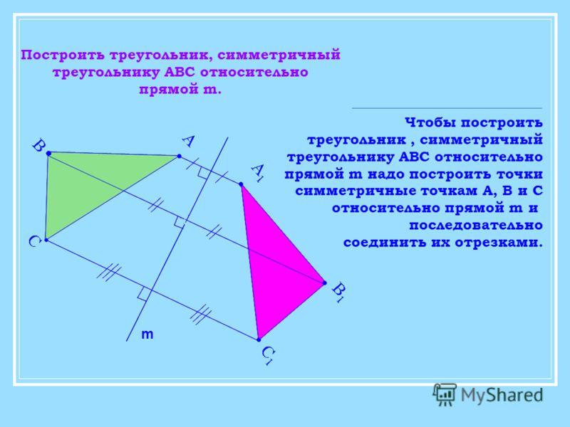 Построить треугольник, симметричный треугольнику АВС относительно прямой m. m Чтобы построить треугольник, симметричный треугольнику АВС относительно прямой m надо построить точки симметричные точкам А, В и С относительно прямой m и последовательно с