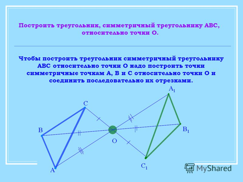 Построить треугольник, симметричный треугольнику АВС, относительно точки О. Чтобы построить треугольник симметричный треугольнику АВС относительно точки О надо построить точки симметричные точкам А, В и С относительно точки О и соединить последовател